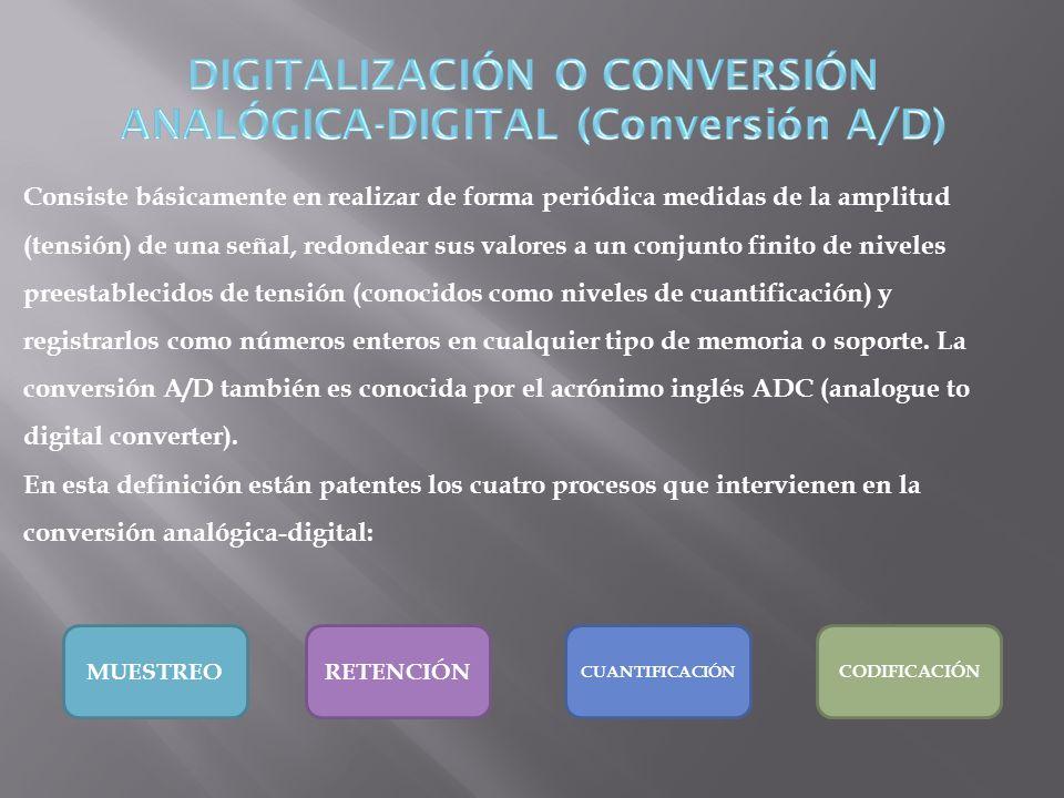DIGITALIZACIÓN O CONVERSIÓN ANALÓGICA-DIGITAL (Conversión A/D)