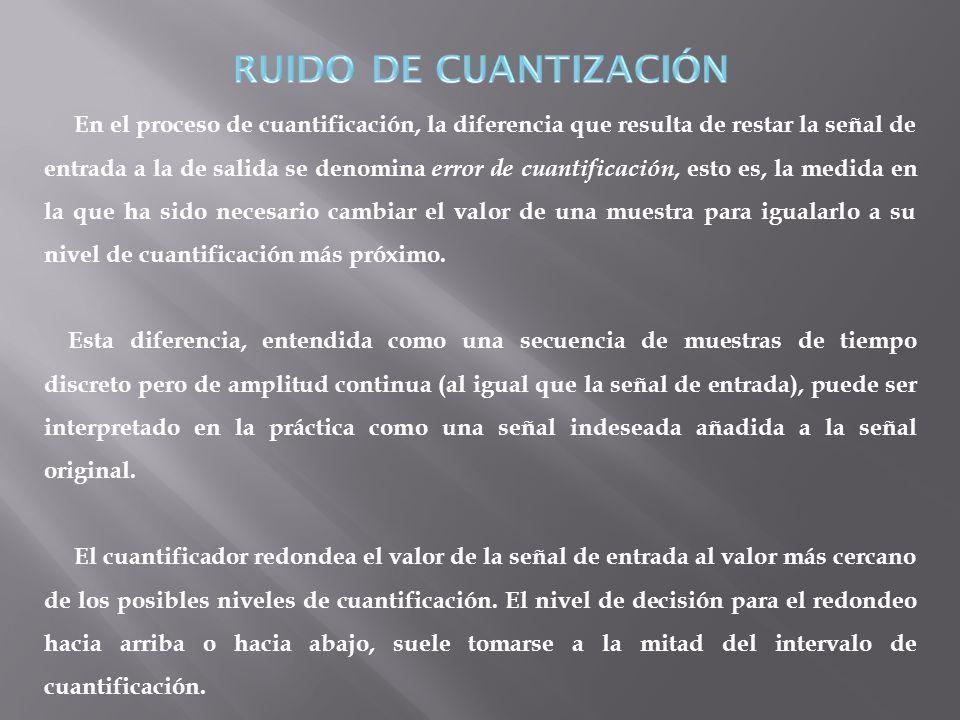 RUIDO DE CUANTIZACIÓN