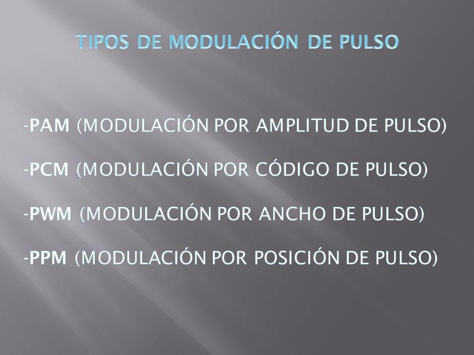TIPOS DE MODULACIÓN DE PULSO