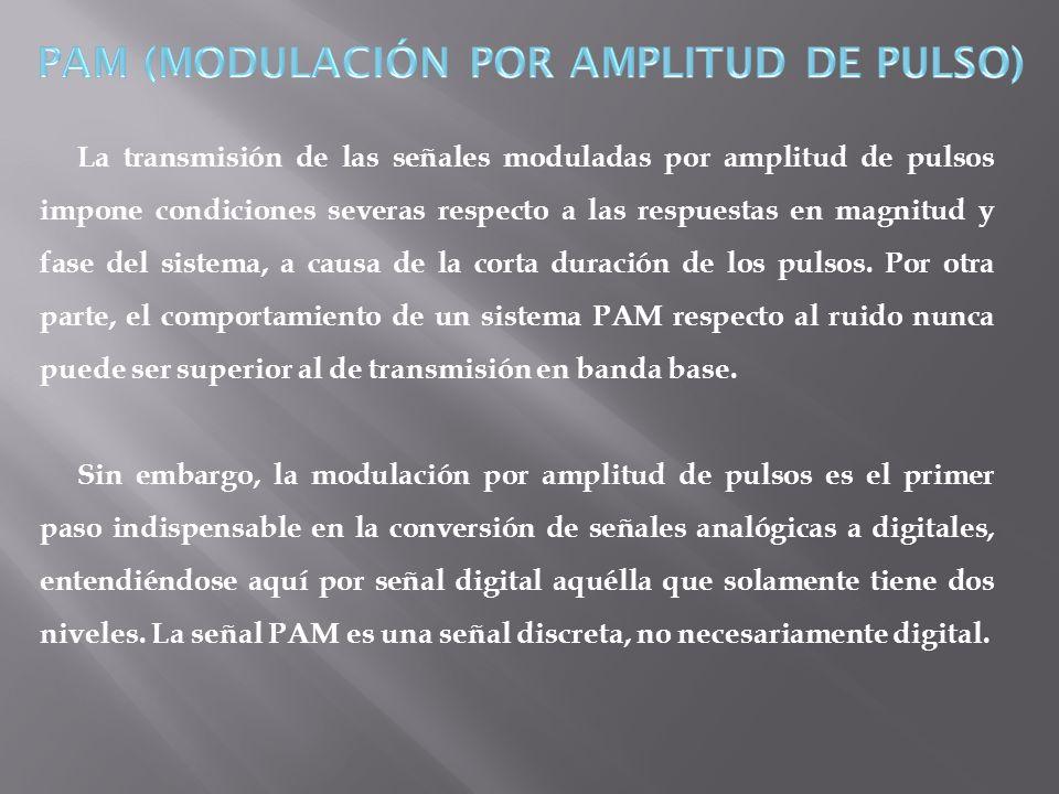 PAM (MODULACIÓN POR AMPLITUD DE PULSO)