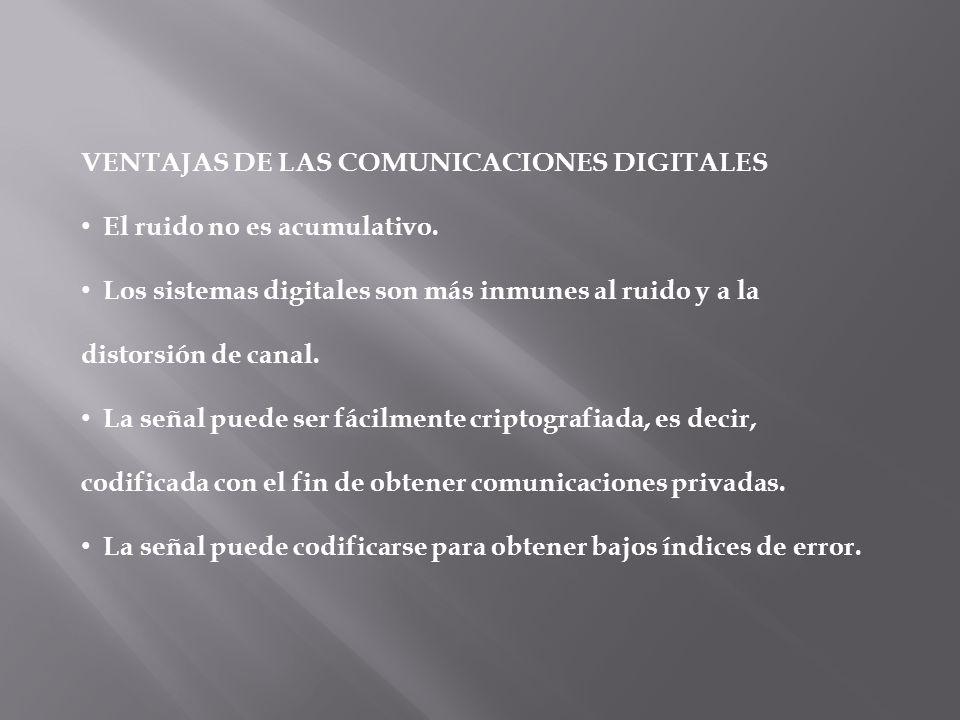 VENTAJAS DE LAS COMUNICACIONES DIGITALES