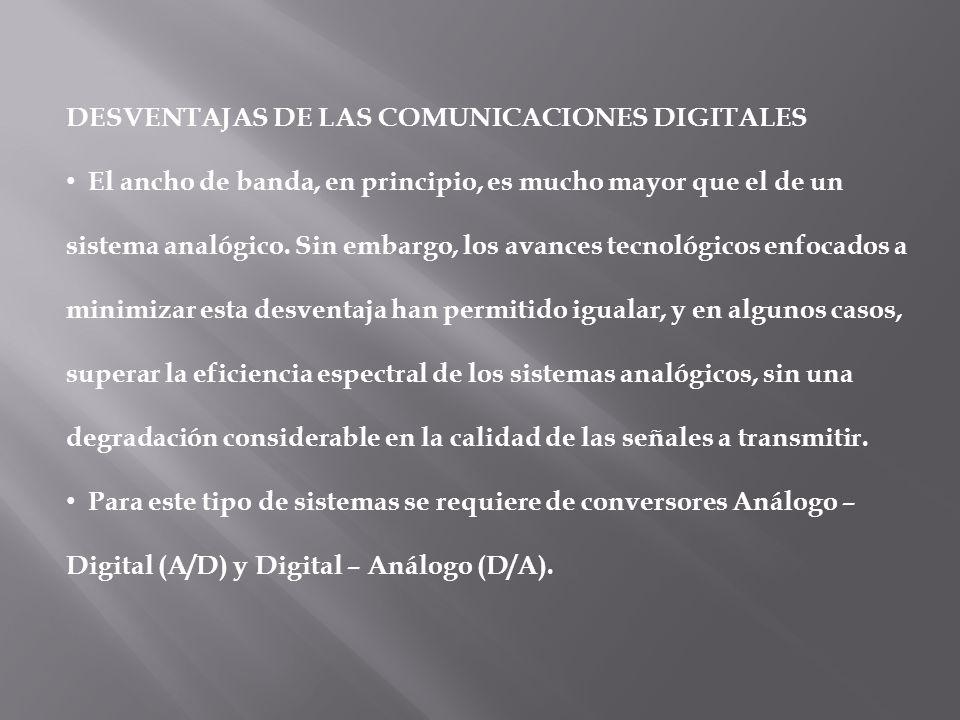 DESVENTAJAS DE LAS COMUNICACIONES DIGITALES