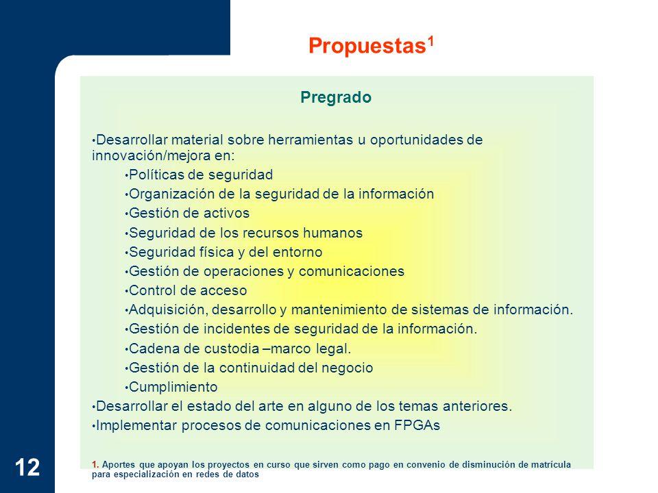 Propuestas1 Pregrado. Desarrollar material sobre herramientas u oportunidades de innovación/mejora en: