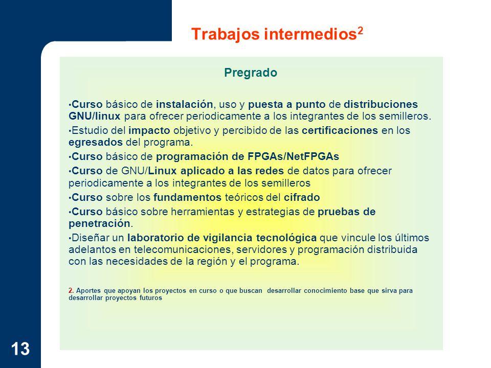 13 Trabajos intermedios2 Pregrado