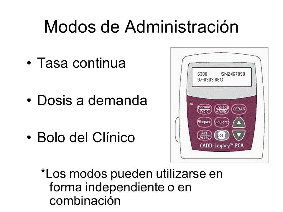 Modos de Administración