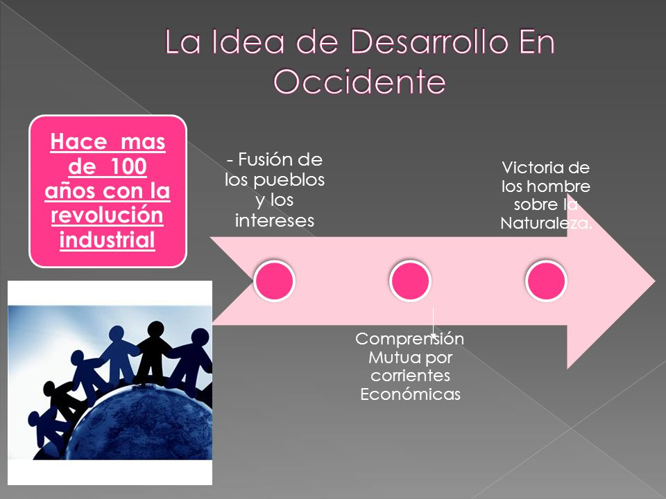 La Idea de Desarrollo En Occidente