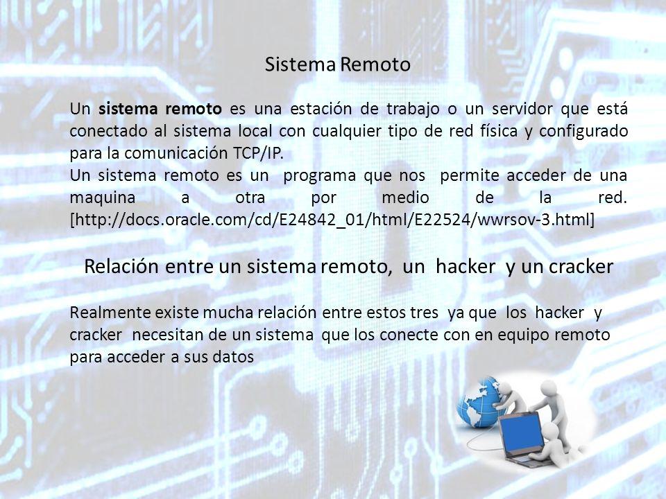 Relación entre un sistema remoto, un hacker y un cracker