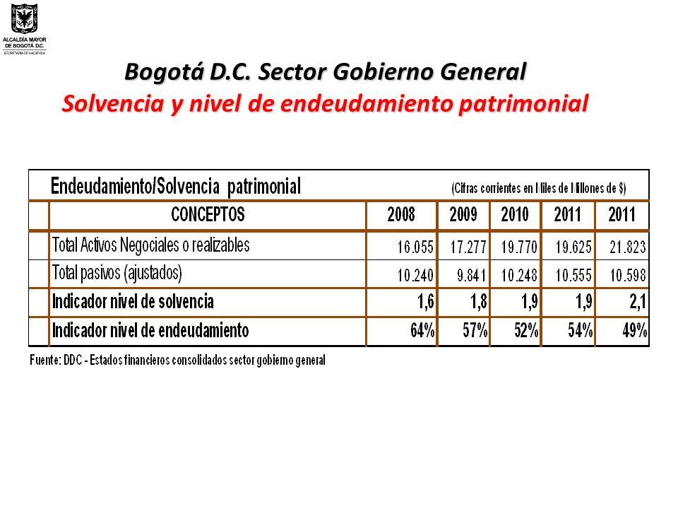 Bogotá D.C. Sector Gobierno General
