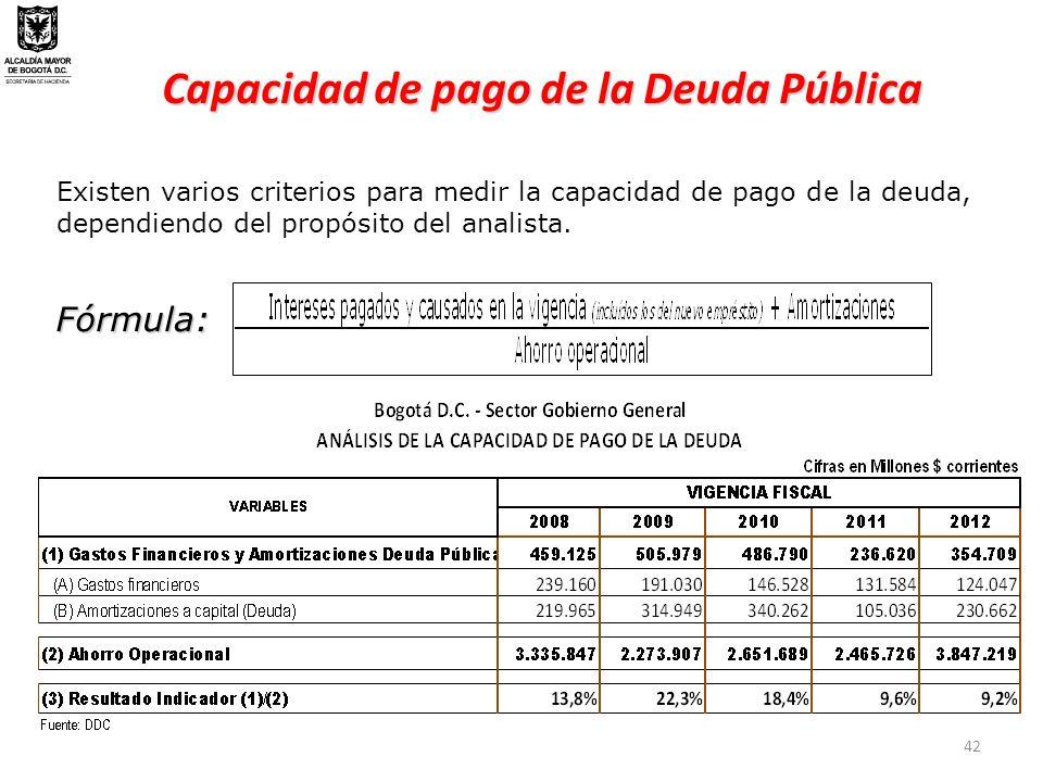 Capacidad de pago de la Deuda Pública