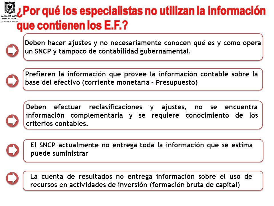 ¿Por qué los especialistas no utilizan la información que contienen los E.F.