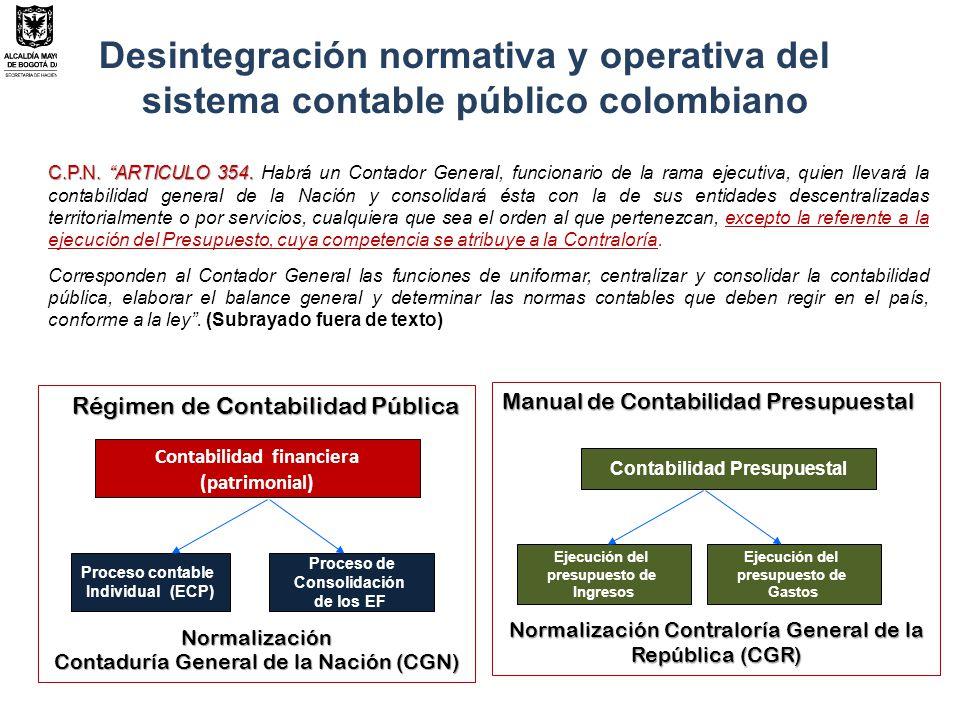 Desintegración normativa y operativa del