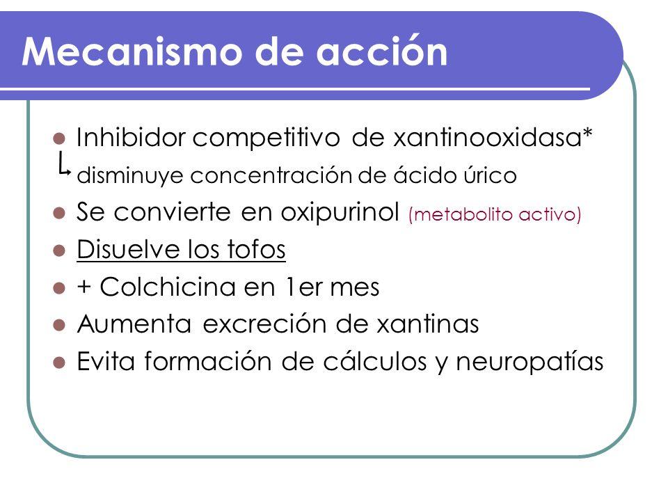 Mecanismo de acción Inhibidor competitivo de xantinooxidasa*