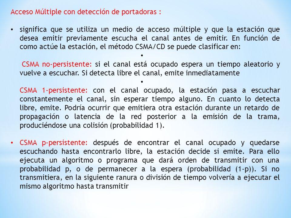 Acceso Múltiple con detección de portadoras :