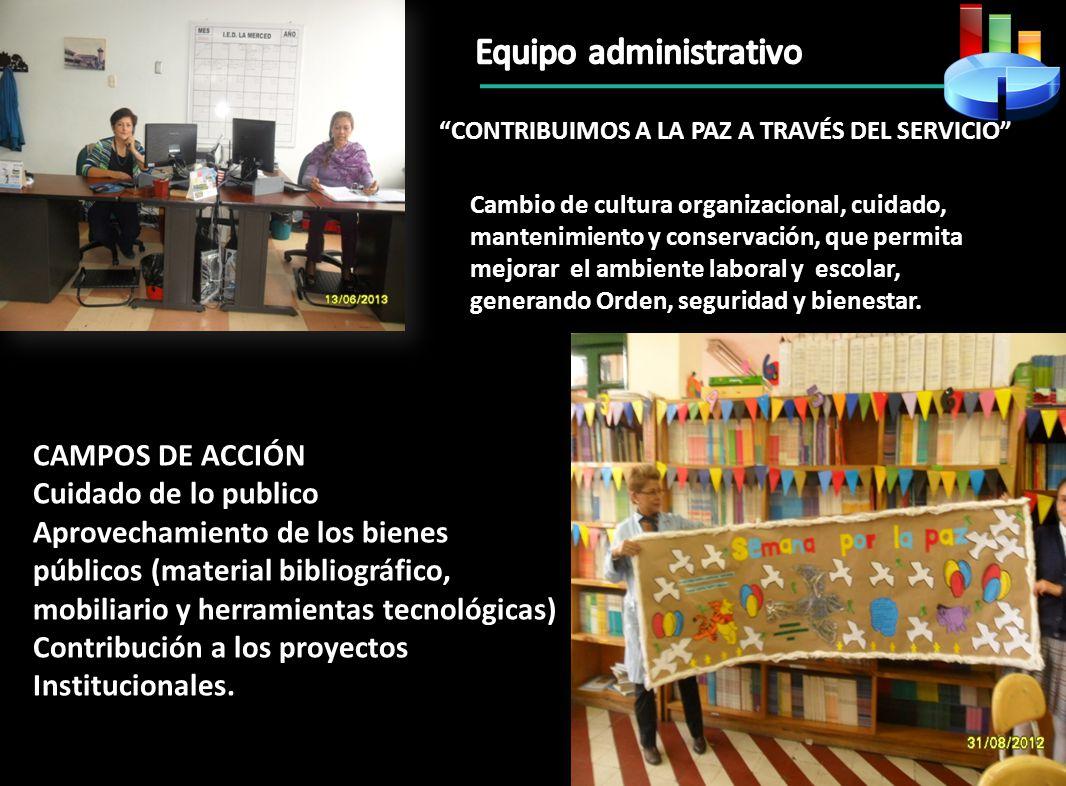 Equipo administrativo