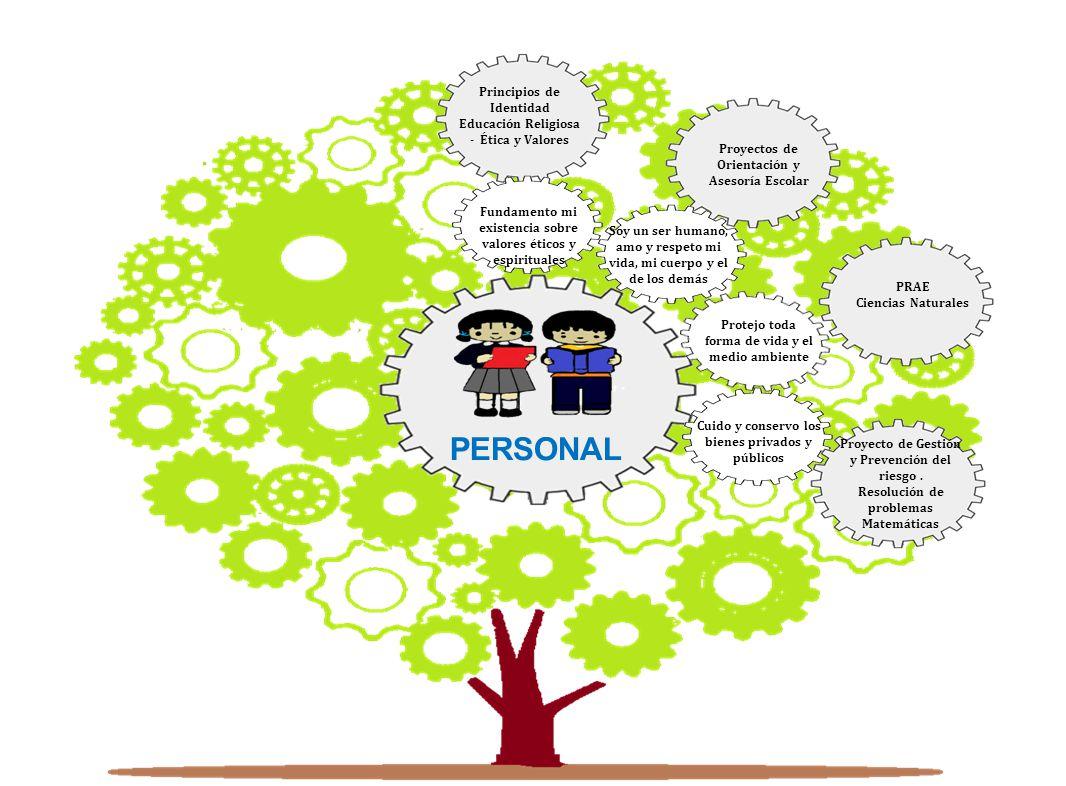 PERSONAL Principios de Identidad Educación Religiosa - Ética y Valores