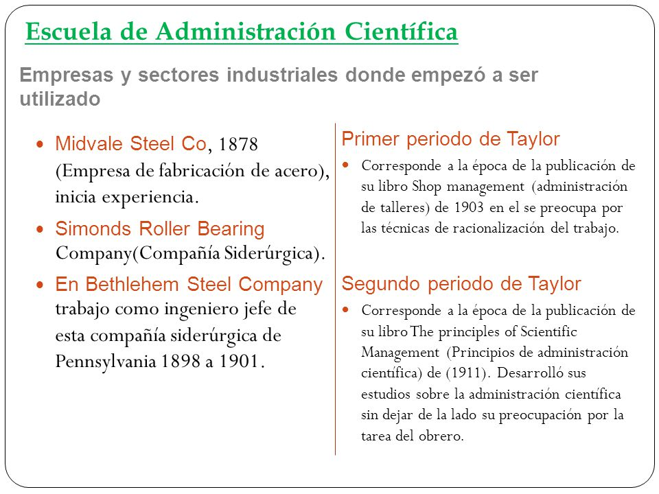 Empresas y sectores industriales donde empezó a ser utilizado