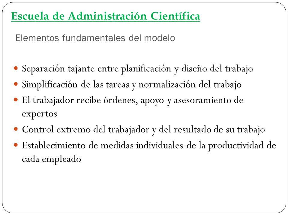 Elementos fundamentales del modelo