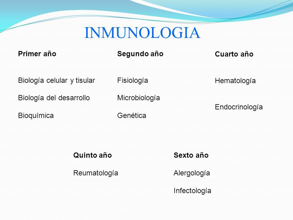 INMUNOLOGIA Primer año Biología celular y tisular