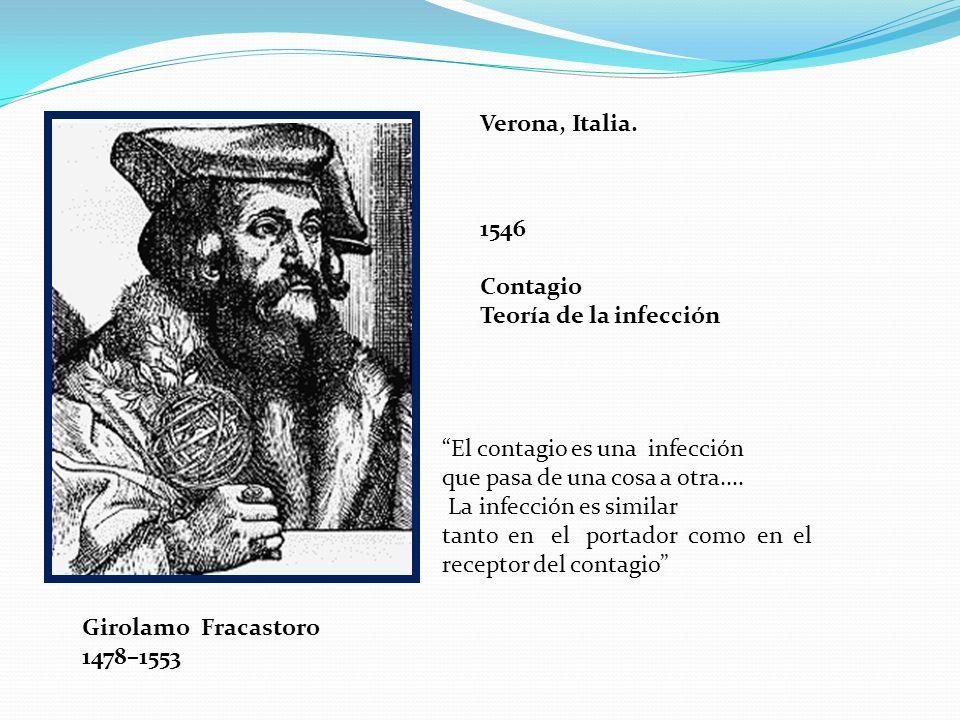 Verona, Italia. 1546. Contagio. Teoría de la infección. El contagio es una infección.