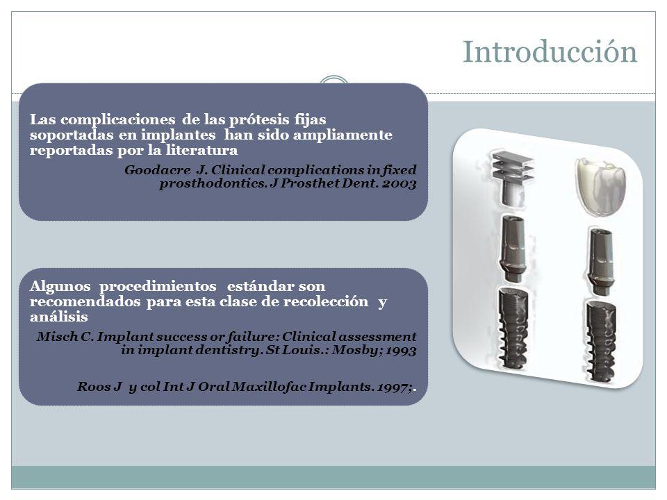 Introducción Las complicaciones de las prótesis fijas soportadas en implantes han sido ampliamente reportadas por la literatura.