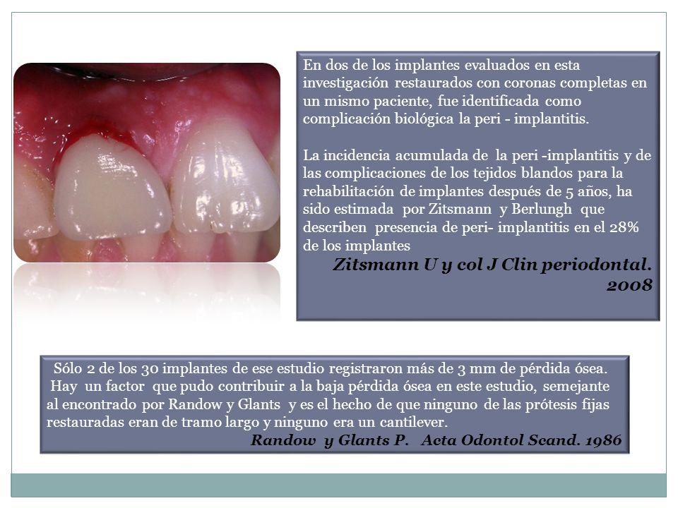 Zitsmann U y col J Clin periodontal. 2008