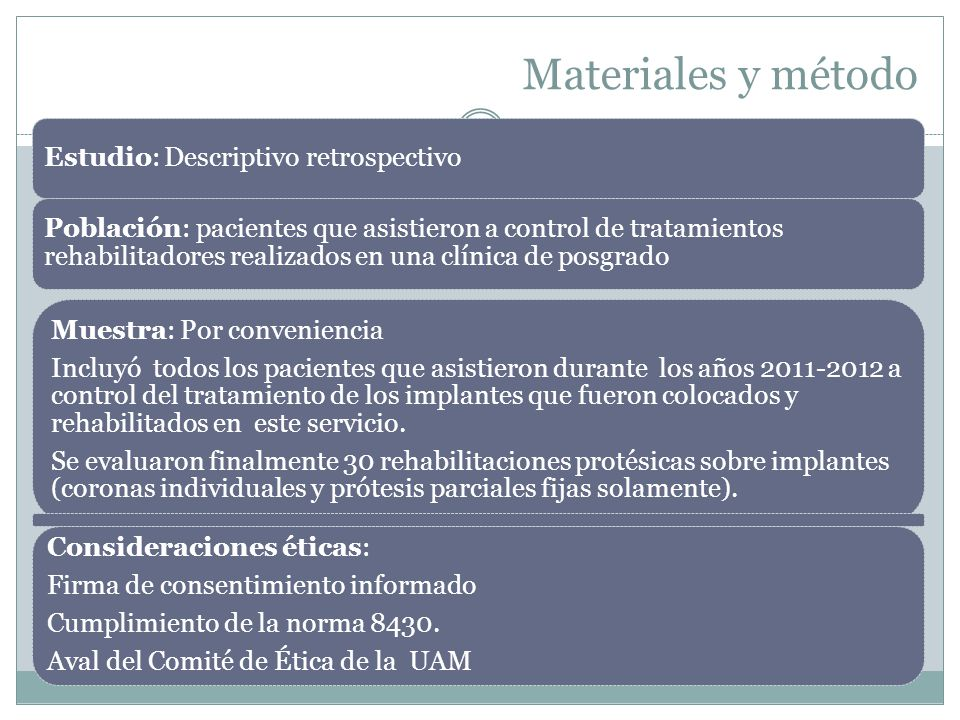 Materiales y método Estudio: Descriptivo retrospectivo