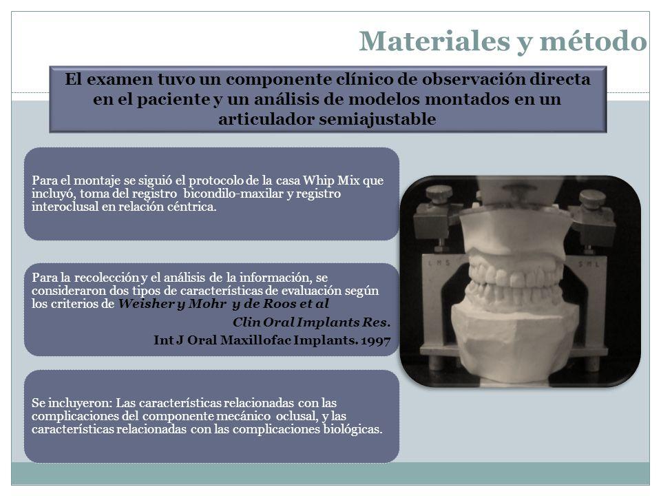 . Materiales y método