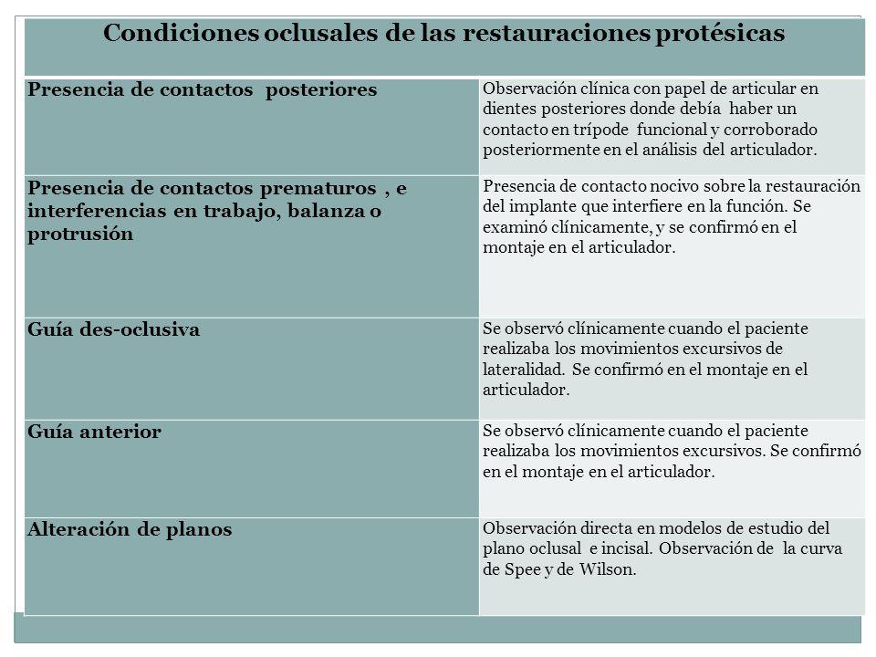 Condiciones oclusales de las restauraciones protésicas