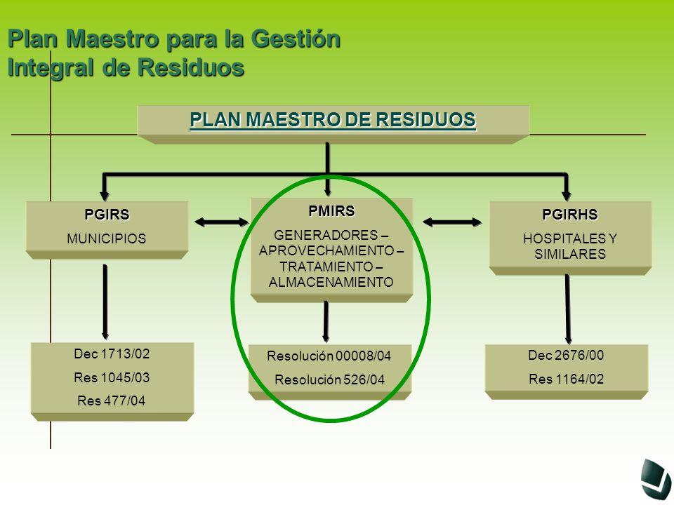 PLAN MAESTRO DE RESIDUOS