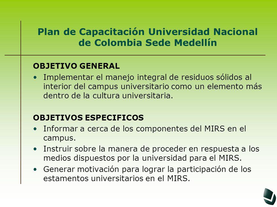 Plan de Capacitación Universidad Nacional de Colombia Sede Medellín