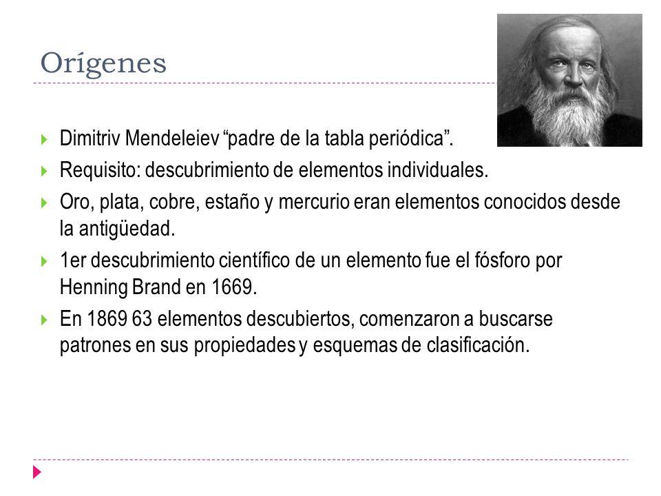 Orígenes Dimitriv Mendeleiev padre de la tabla periódica .