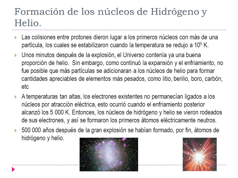 Formación de los núcleos de Hidrógeno y Helio.