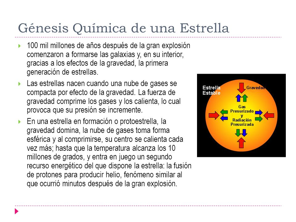 Génesis Química de una Estrella