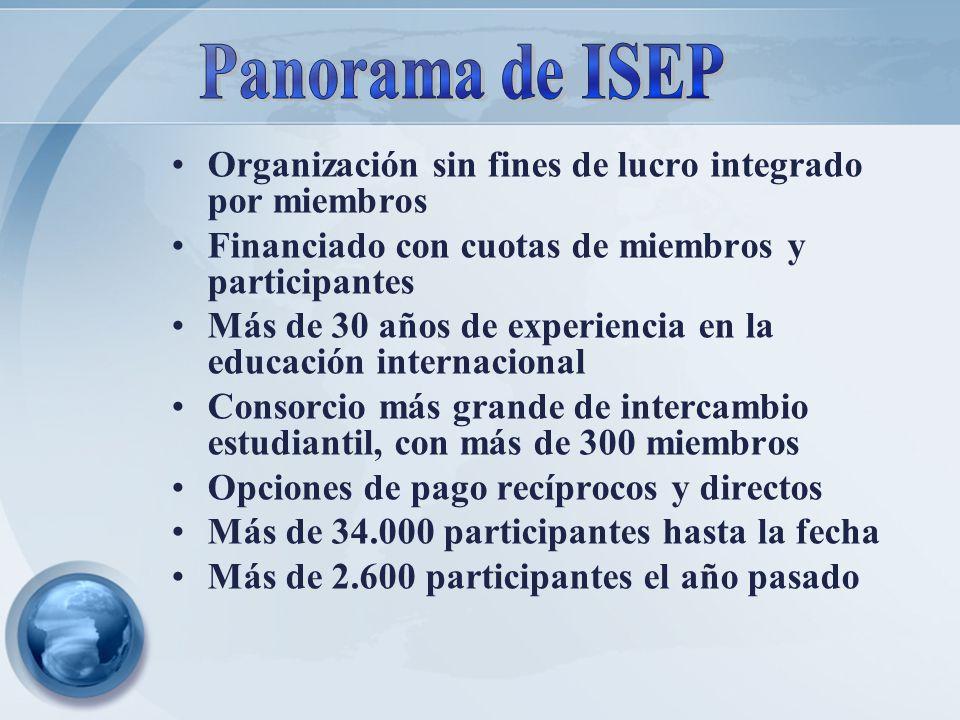Panorama de ISEP Organización sin fines de lucro integrado por miembros. Financiado con cuotas de miembros y participantes.
