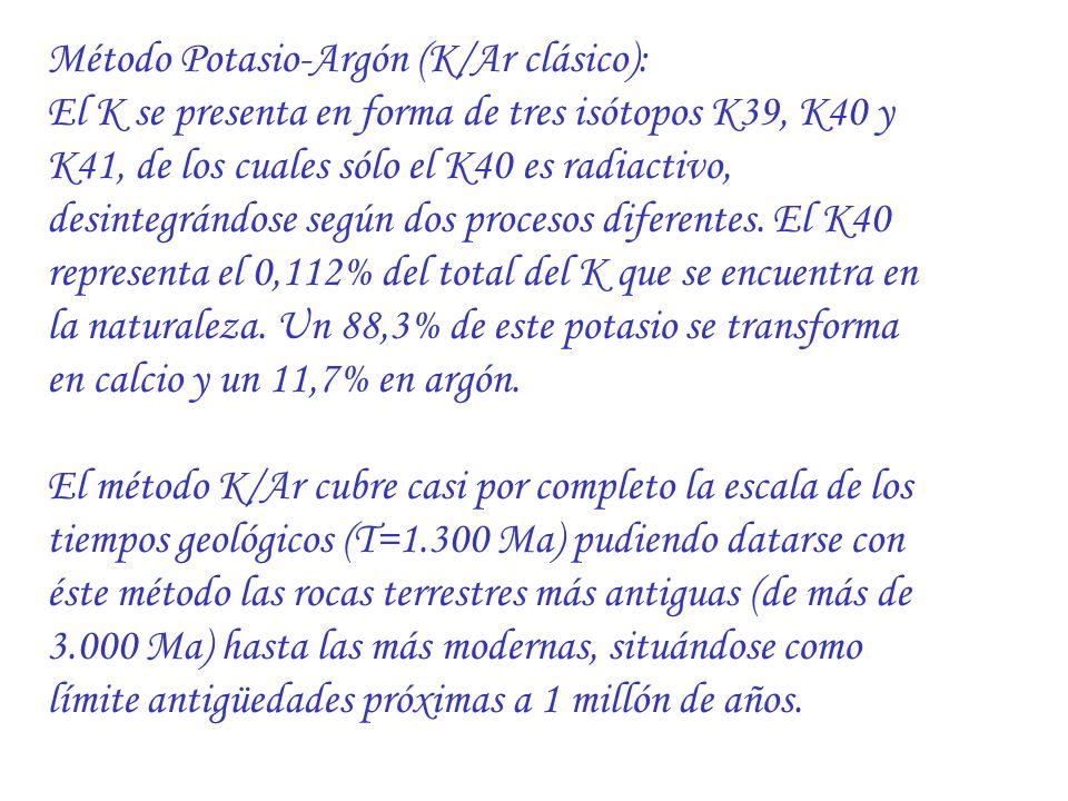 Método Potasio-Argón (K/Ar clásico):