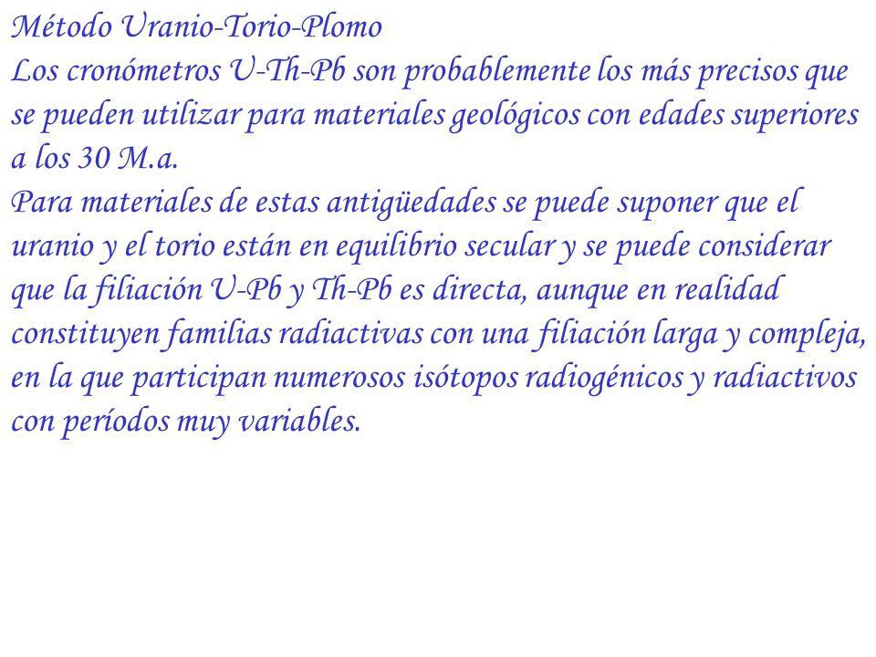 Método Uranio-Torio-Plomo