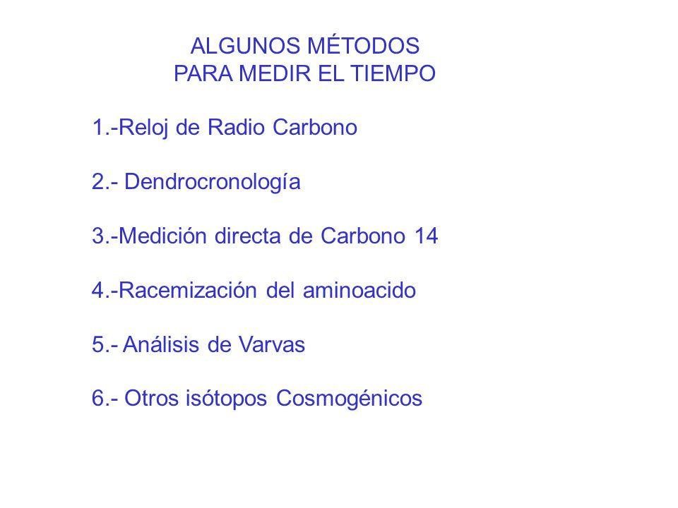 ALGUNOS MÉTODOS PARA MEDIR EL TIEMPO. 1.-Reloj de Radio Carbono. 2.- Dendrocronología. 3.-Medición directa de Carbono 14.