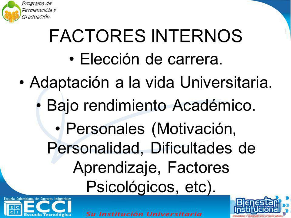 FACTORES INTERNOS Elección de carrera.