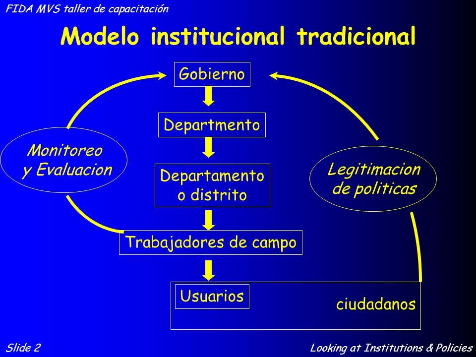 Modelo institucional tradicional