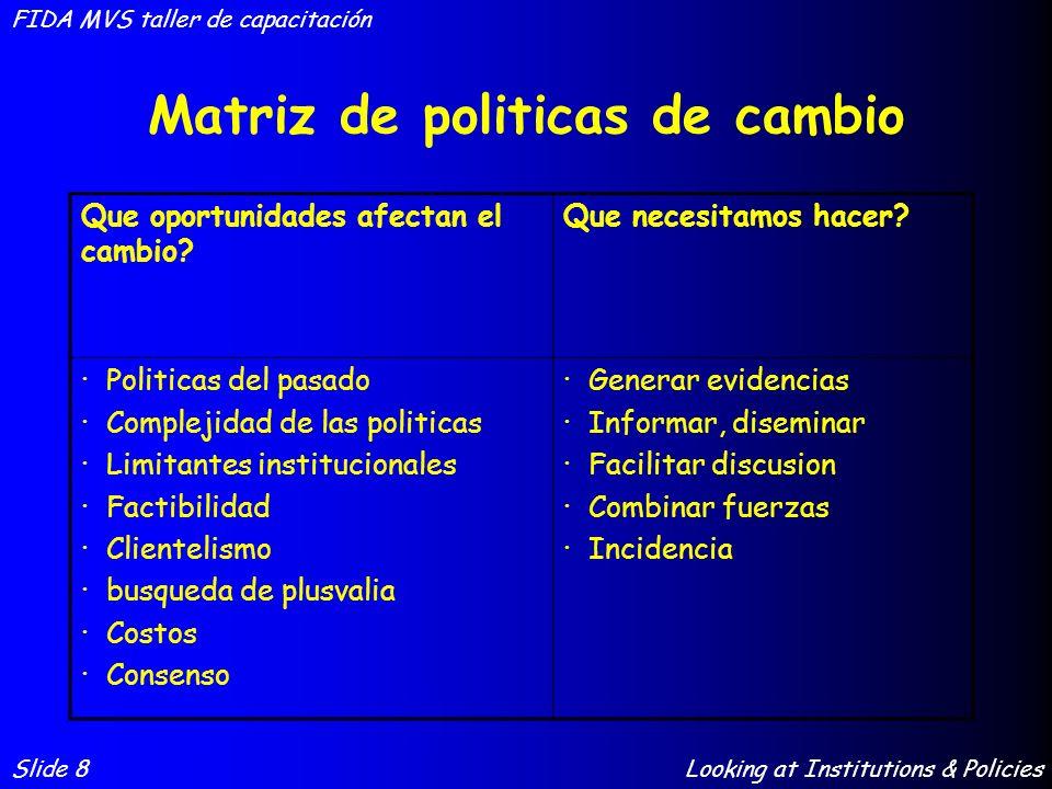 Matriz de politicas de cambio
