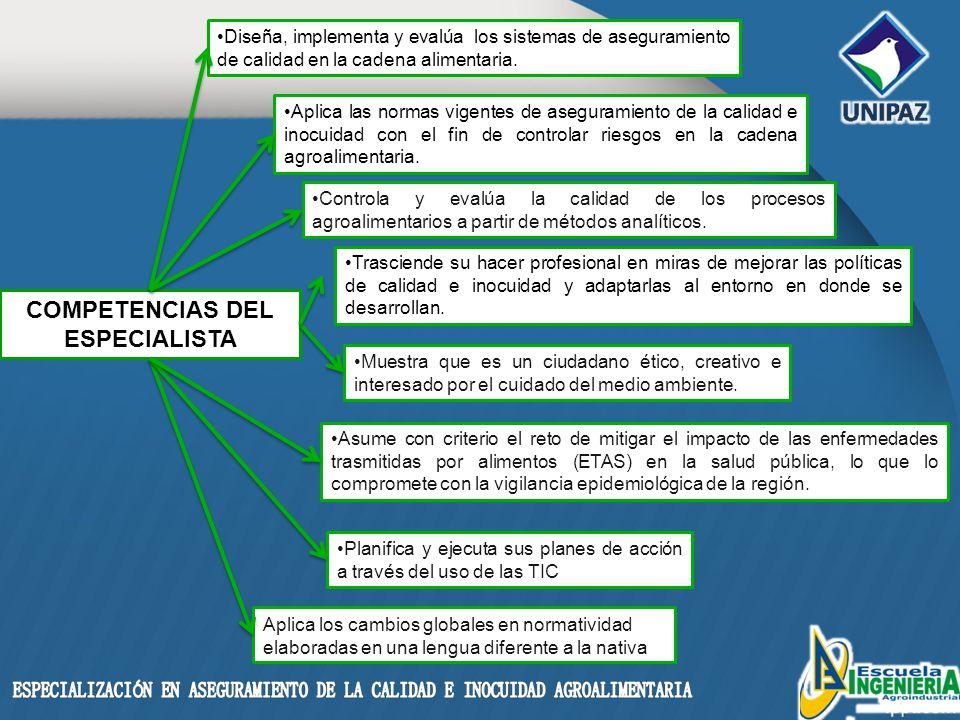 COMPETENCIAS DEL ESPECIALISTA