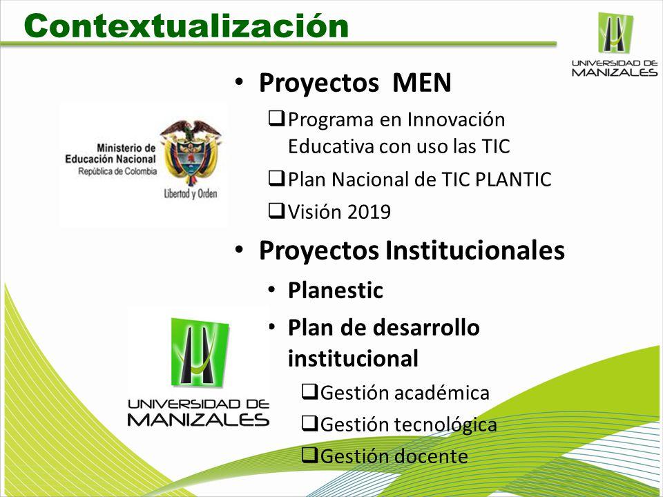 Contextualización Proyectos MEN Proyectos Institucionales Planestic