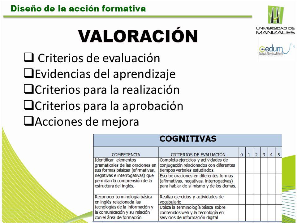VALORACIÓN Criterios de evaluación Evidencias del aprendizaje
