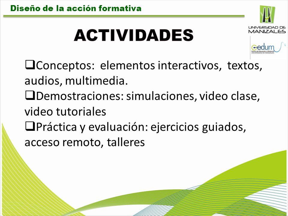 Diseño de la acción formativa
