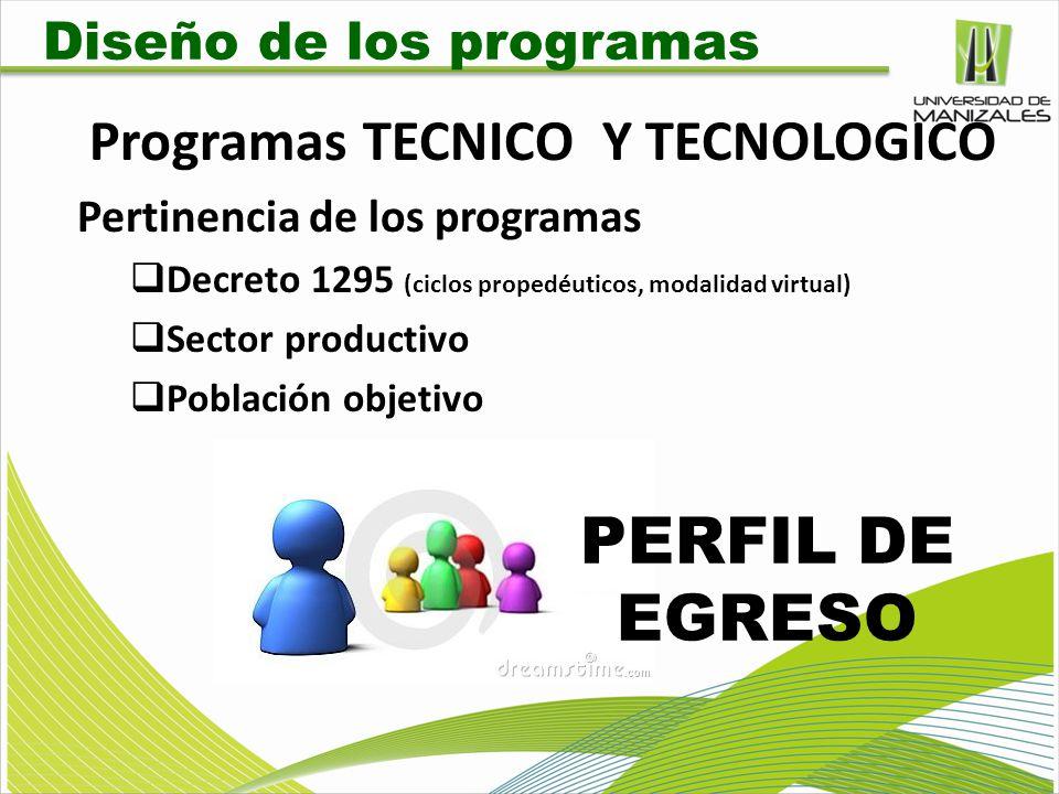 Programas TECNICO Y TECNOLOGICO