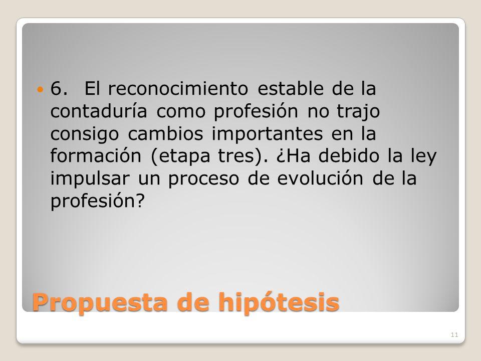 Propuesta de hipótesis