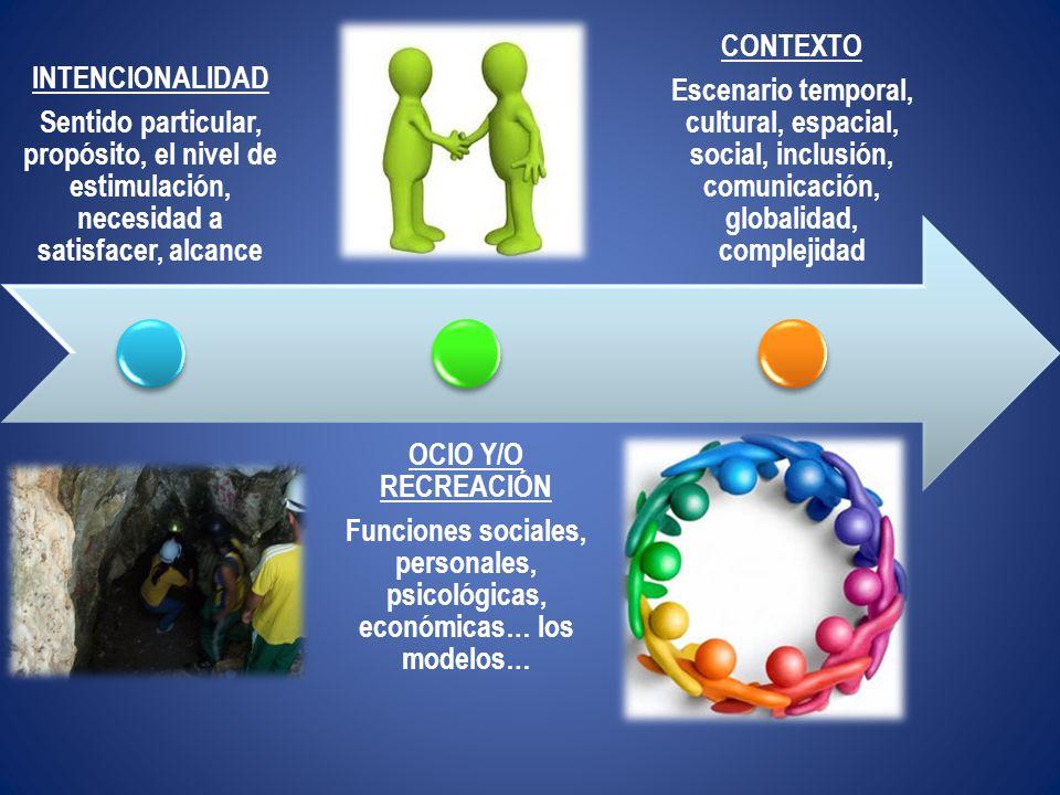 Funciones sociales, personales, psicológicas, económicas… los modelos…