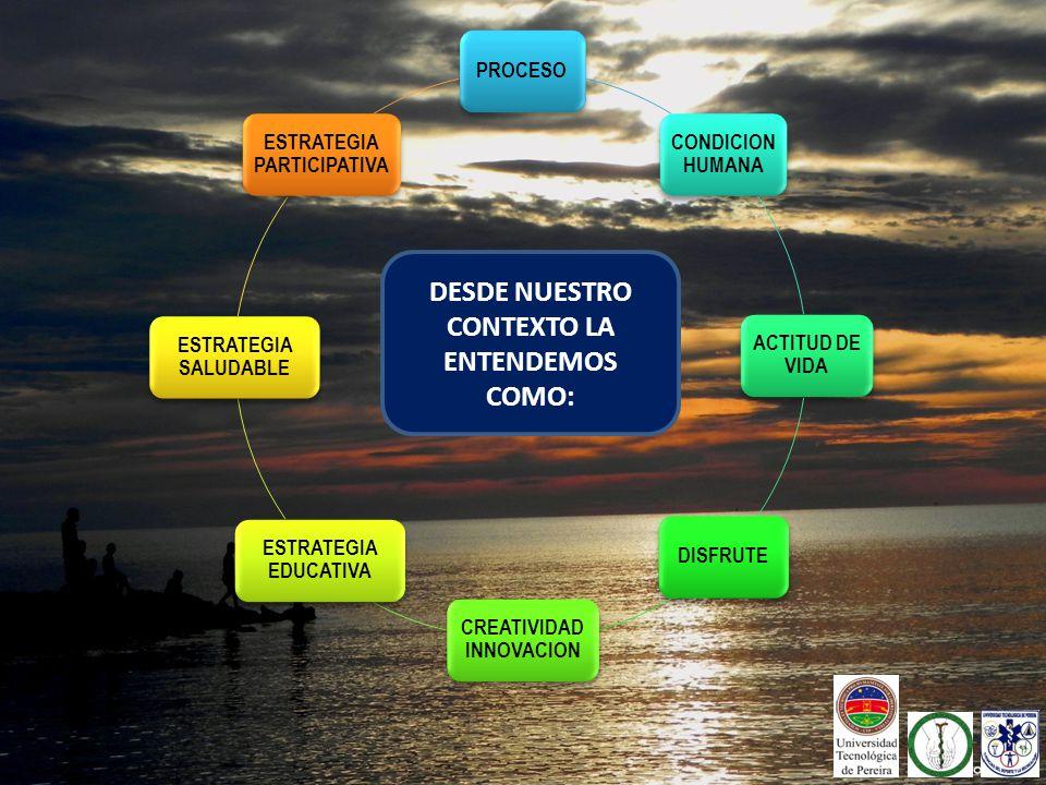 CREATIVIDAD INNOVACION ESTRATEGIA PARTICIPATIVA