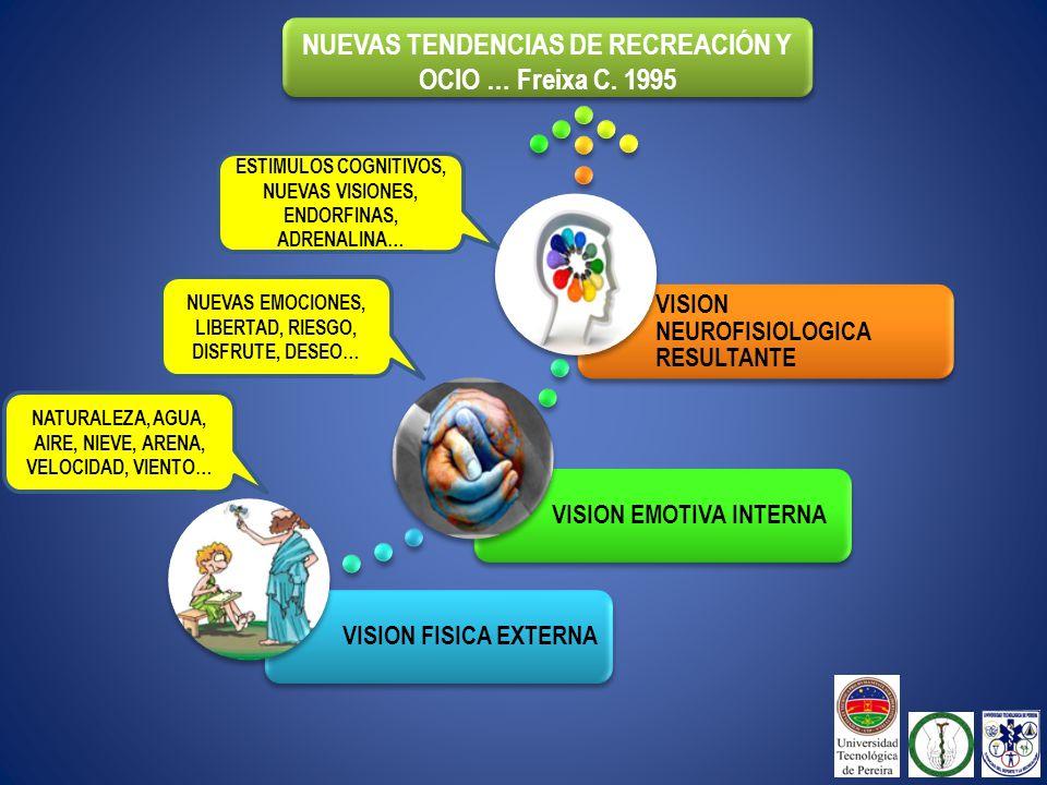 NUEVAS TENDENCIAS DE RECREACIÓN Y OCIO … Freixa C. 1995