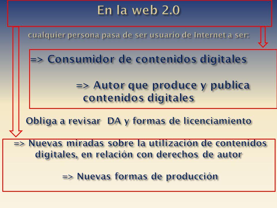 En la web 2.0 cualquier persona pasa de ser usuario de Internet a ser: => Consumidor de contenidos digitales => Autor que produce y publica contenidos digitales Obliga a revisar DA y formas de licenciamiento => Nuevas miradas sobre la utilización de contenidos digitales, en relación con derechos de autor => Nuevas formas de producción